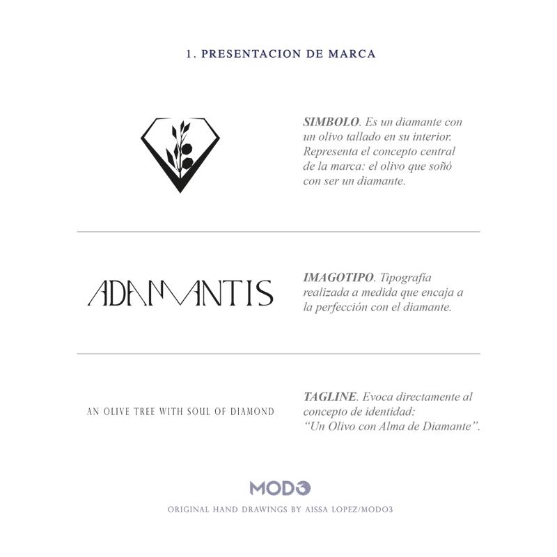 Diseño de marca ADAMANTIS para aceite de súper lujo por MODO3