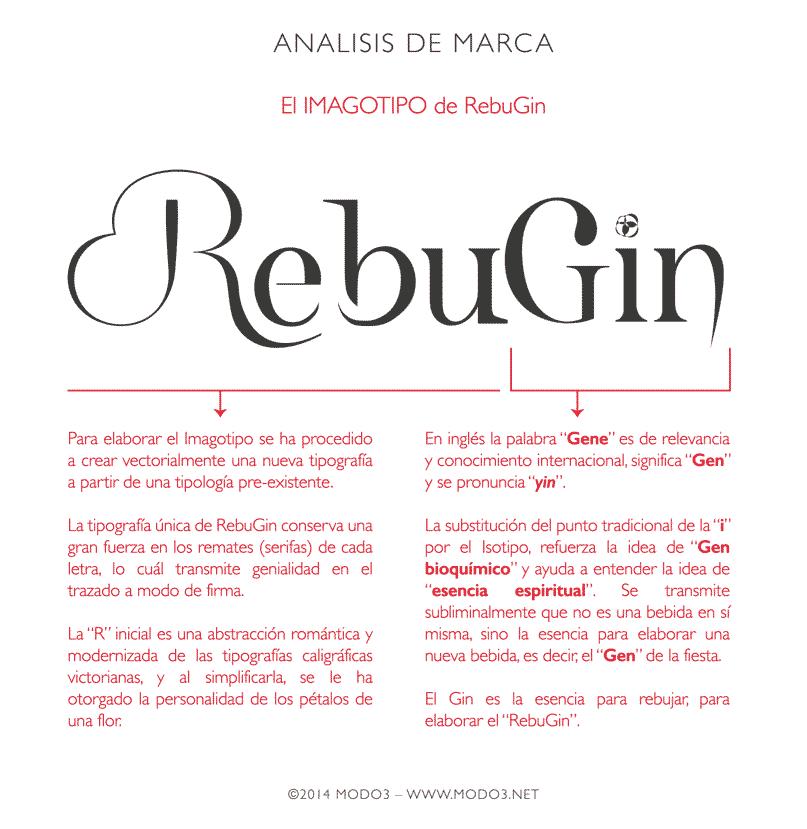 Diseño de marca RebuGin por MODO3